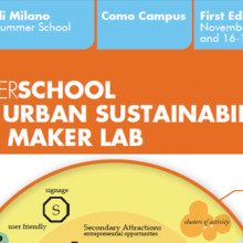 USS – Urban Sustainability Seminar